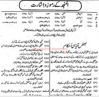 Al Munjid Arabic Urdu Dictionary Free Download Pdf