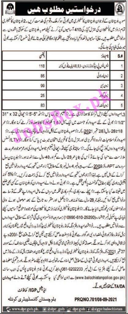 Balochistan Police Jobs 2021 in Pakistan - Balochistan Jobs 2021 - Jobs in Balochistan