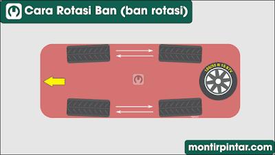 rotasi ban mobil radial