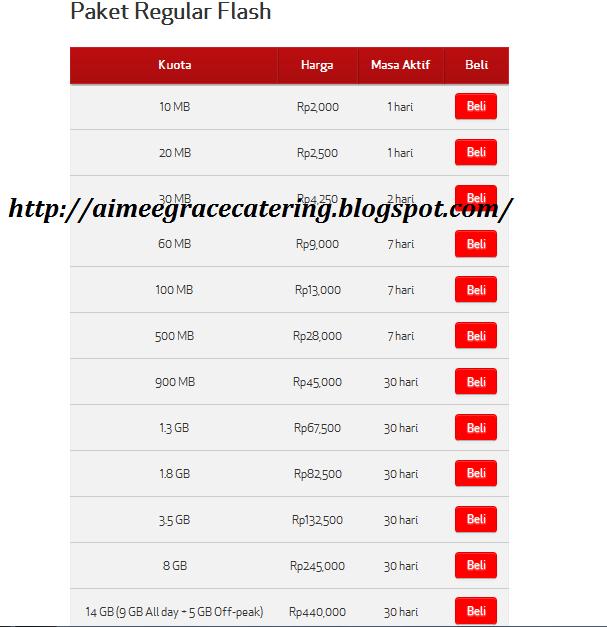 Download Lagu Thanks You Next: Cara Cek Daftar Harga Paket Internet Telkomsel Berdasarkan