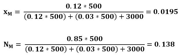 Coordenadas del punto de mezcla del ejemplo 1