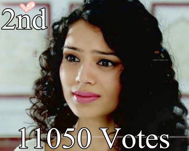 Indian Television Polls: Most Loved Actress On Television  Indian Televisi...