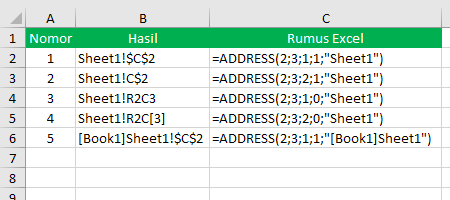Contoh Fungsi Address Pada Rumus Excel 4