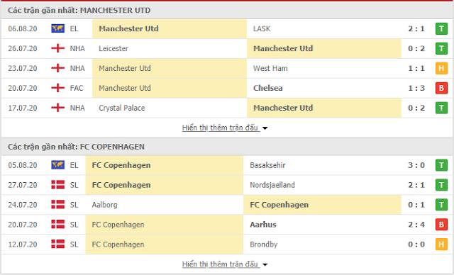 Man United vs Copenhagen, 2h ngày 11/8 - Europa League Manu3