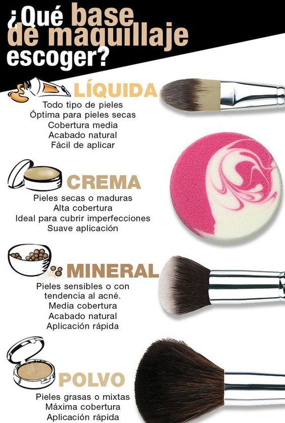 Clases de Bases de Maquillaje