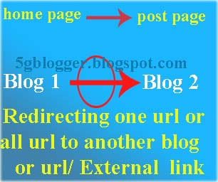 automatic redirect of blogger blog to another url