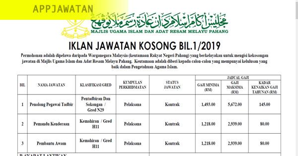Jawatan Kosong di Majlis Ugama Islam Dan Adat Resam Melayu Pahang