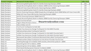 Mamearth-Product-List