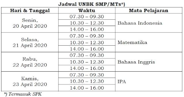 Jadwal UNBK SMP-MTs 2020 Utama