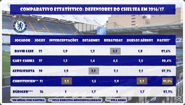 Stats Christensen