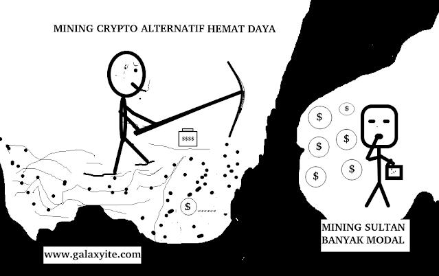 Alternatif Cara Mining Crypto Hemat Daya dan Modal minim