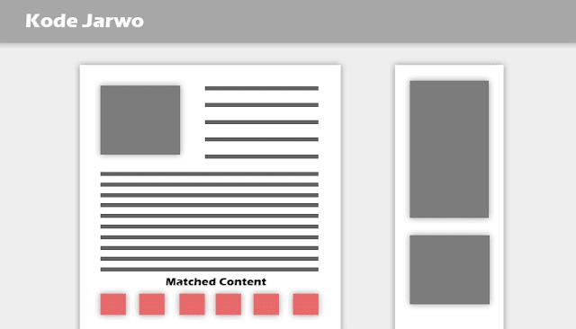 Matched Content - Bawah Post, Pengganti Related Posts