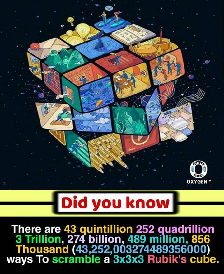 These 120 facts did you know these most amazing facts about knowledge.