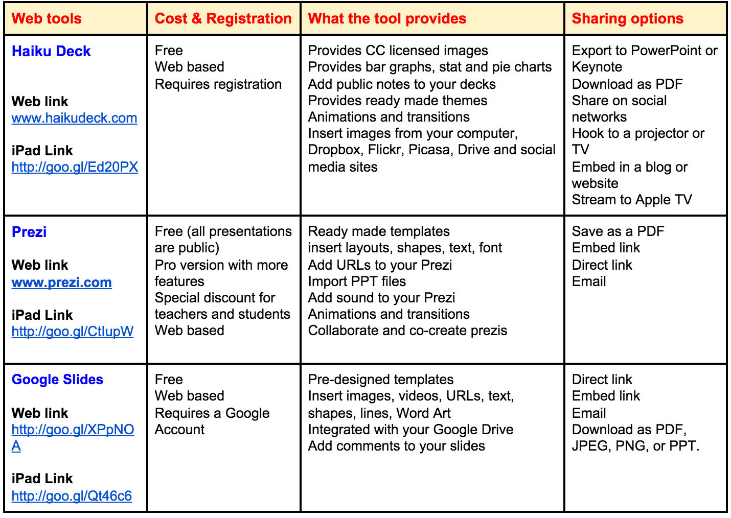 chart comparing teaching standards Comparing teacher standards 1) create a chart that compares and contrasts the requirements of nbpts, those standards - answered by a verified tutor.