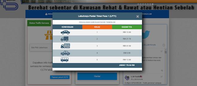 Cara Semak Kadar Tol Secara Online Di Seluruh Lebuhraya Di Malaysia