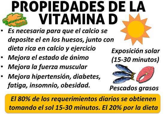 La Vitamina D Para La Diabetes | Cura la Diabetes tipo 2