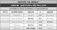 LOTECA 707 - HISTÓRICO JOGO 05