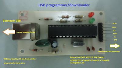 PRG-001(v3.0)