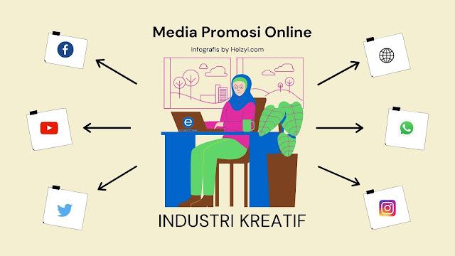 Media Promosi Online Untuk Industri Kreatif