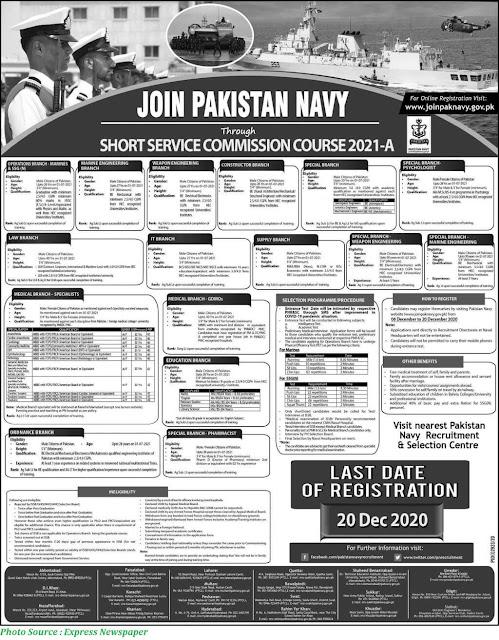 Join Pak Navy Through Short Service Commission Course 2021-A - Join Pak Navy December 2020 Latest www.joinpaknavy.gov.pk