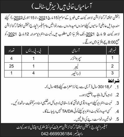 Station Health Organization Lahore Cant  VACANCIES ANNOUNCED