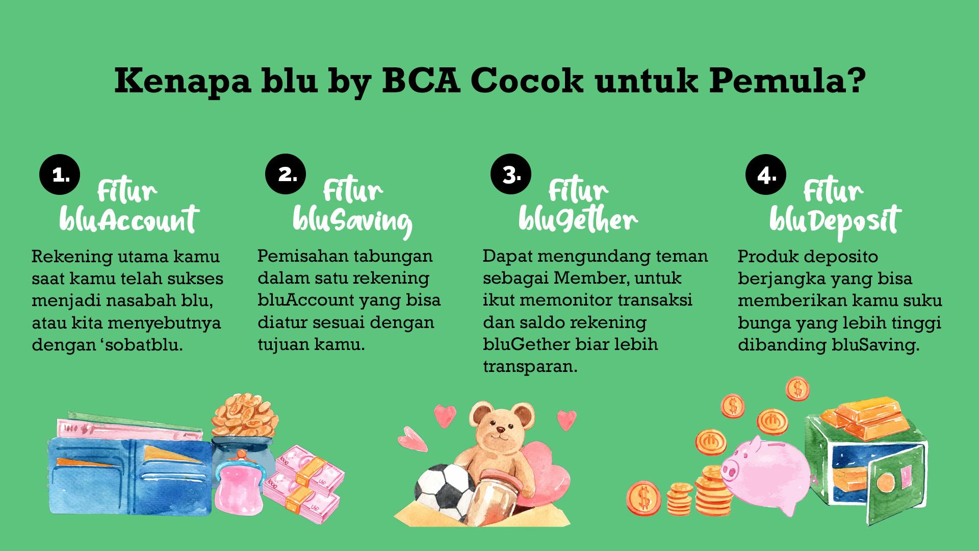 Fitur Aplikasi blu by BCA