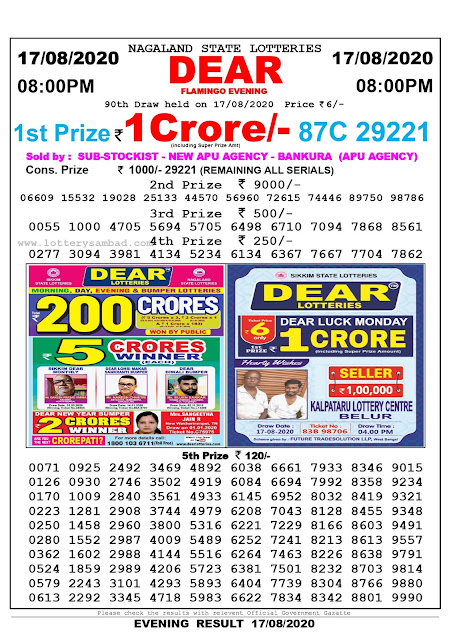 Nagaland State Lottery Sambad 17-08-2020 Today Result 8 PM
