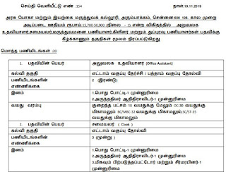 Govt Yoga and Naturopathy College Arumbakkam Previous Question Papers