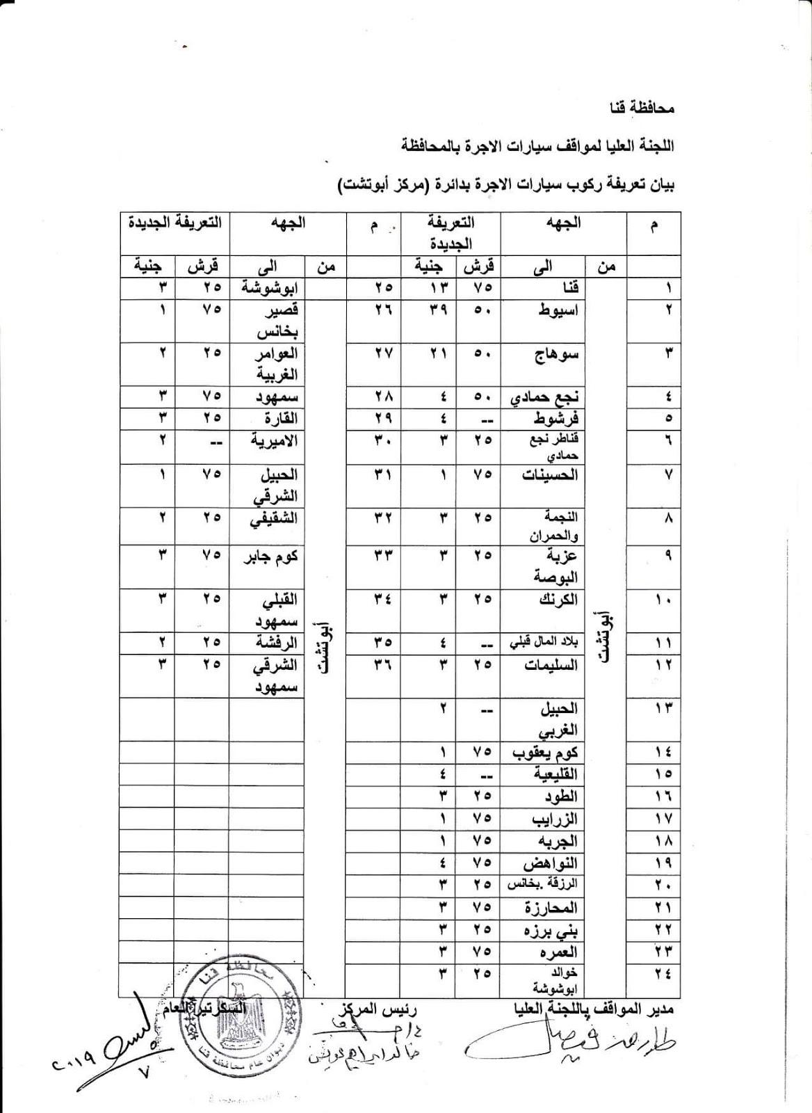 ننشر التعريفه الجديده للمواصلات داخل وبين المدن المصرية بعد زياده اسعار الوقود بجميع المحافظات FB_IMG_1562341644720