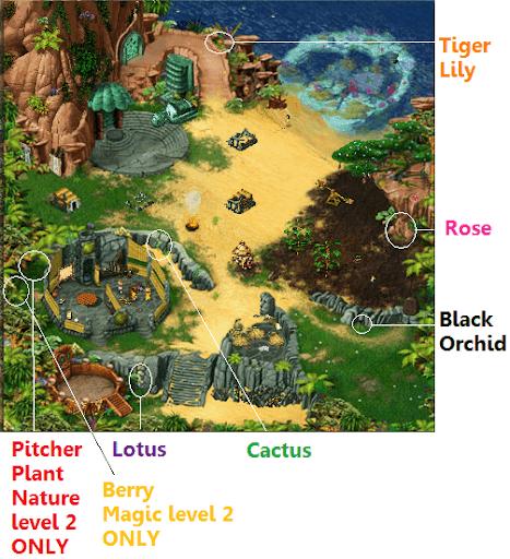 Letak dan Resep Ramuan Virtual Villagers 3: The Secret City