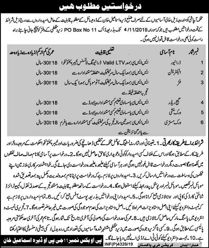 Jobs in Irrigation Department DI Khan