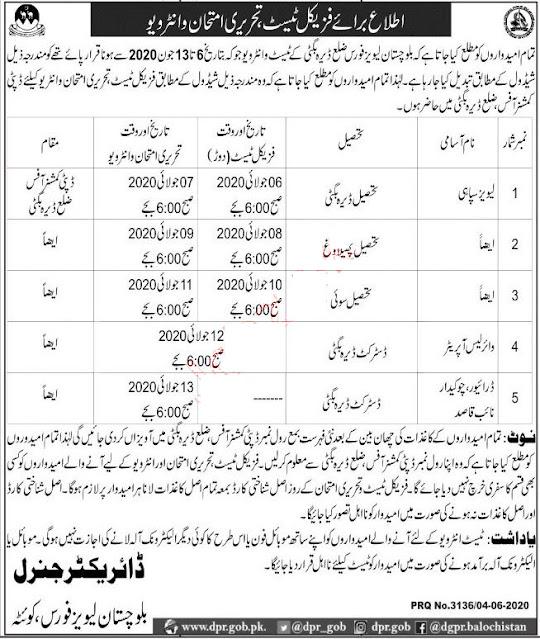 Balochistan Levies Force Jobs 2020