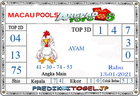 Prediksi Angpao Toto Macau Rabu 13 Januari 2021