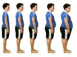 Tips Bagaimana Cara Ampuh Mengatur Resep Pola Makanan Agar Menambah Berat Badan Dalam Waktu Singkat