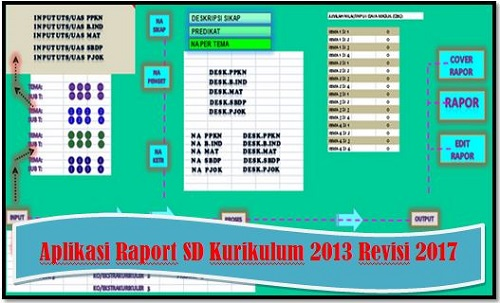 Aplikasi Raport SD Kurikulum 2013 Revisi 2017