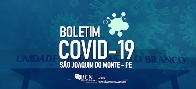 BOLETIM: Sobe para 43 o número de casos confirmados e em isolamento em São Joaquim do Monte