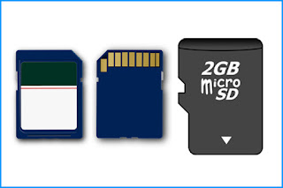 Secondary Storage Device Secure Disc (SD Card)