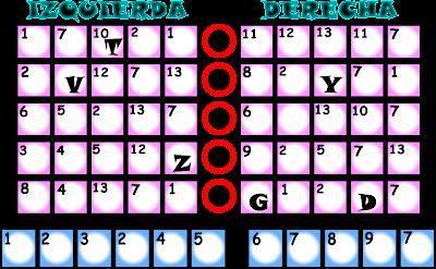 Retos Matemáticos, Piramide Numerica. Descubre los números, Matemáticas Divertidas, Matemática Lúdica, Criptoaritmética, Acertijos matemáticos, problemas matemáticos, desafíos matemáticos, criptosuma, criptoaritmetica, alfametica
