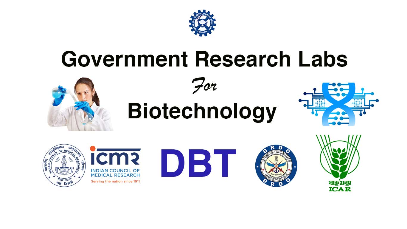 list of biological research institutes in India