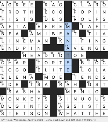 Rex Parker Does The Nyt Crossword Puzzle Cigar Milder Than Maduro Wed 4 15 20 Old Spice Alternative Distinctively Colored Freshwater Fish Gives Deep Massage Therapy Canadian Interjections 1896 Olympics Locale