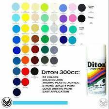 Diton Sprayer Paint
