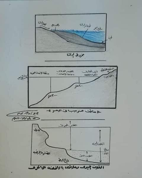 مراجعة جيولوجيا للصف الثالث الثانوي  أ/ خالد صلاح 11