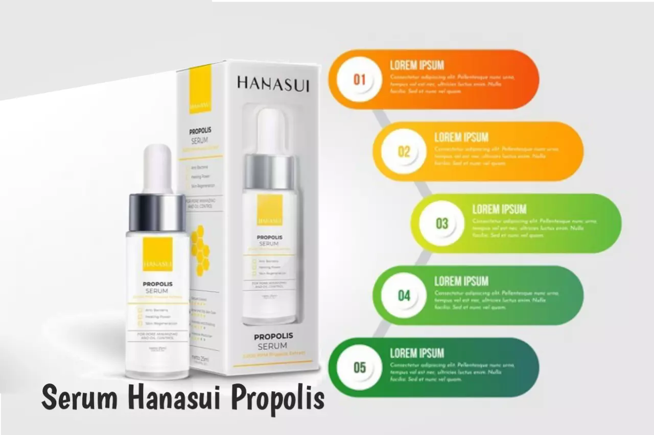 Kegunaan dan Manfaat Sum Hanasui Propolis