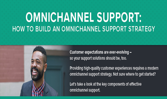 How to Build an Omnichannel Support Strategy