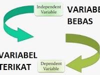 Varibel Penelitian (Pengertian dan 5 Macam Variabel + Contoh Lengkap)