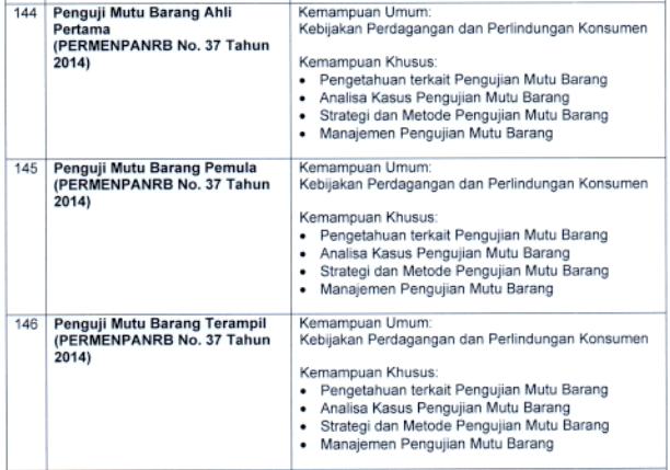 kisi kisi materi skb Penguji Mutu Barang Ahli Pertama, Pemula dan Terampil formasi cpns tahun 2021 tomatalikuang.com