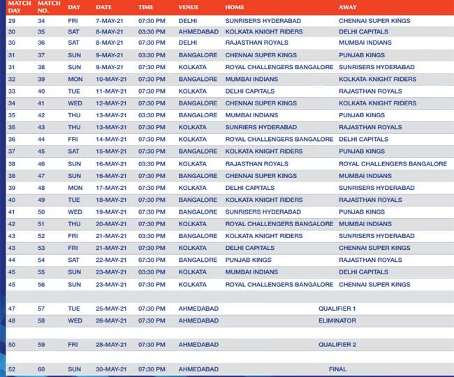 IPL 2021 Time Table ipl 2021 list