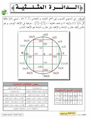 الدائرة المثلثية رياضيات التعليم الثانوي