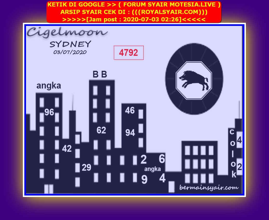 Kode syair Sydney Jumat 3 Juli 2020 240