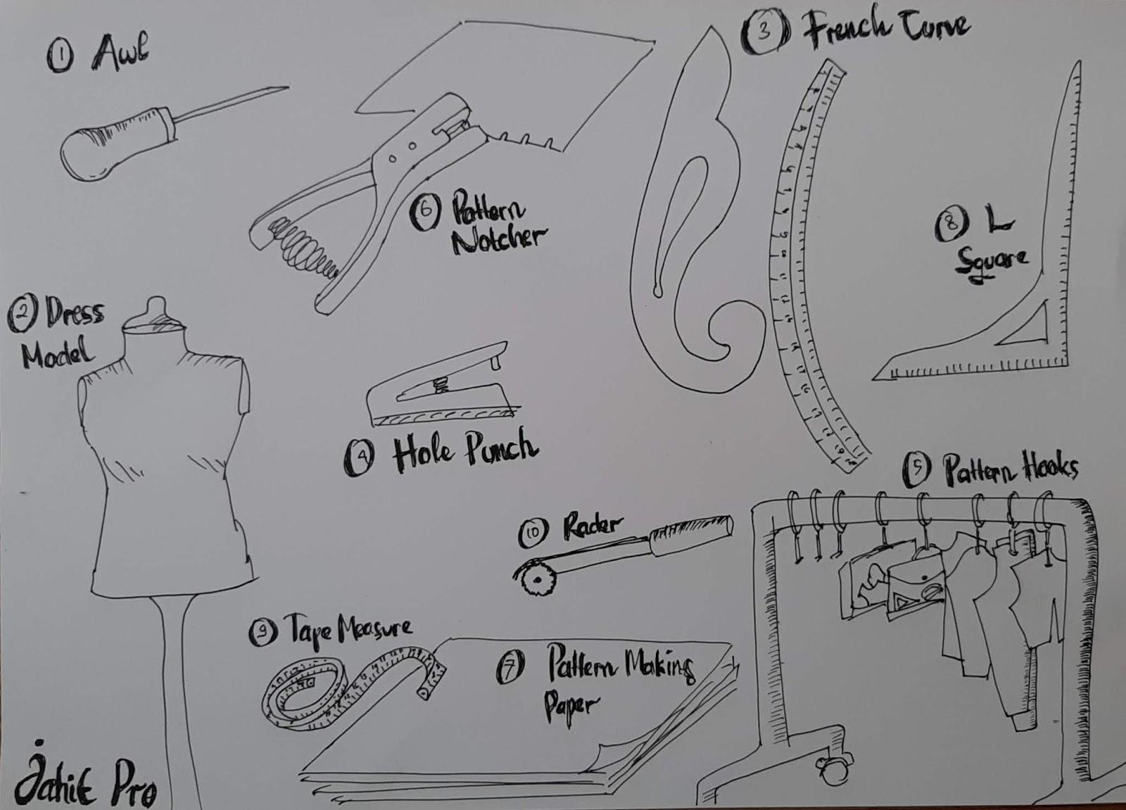 alat membuat pola baju